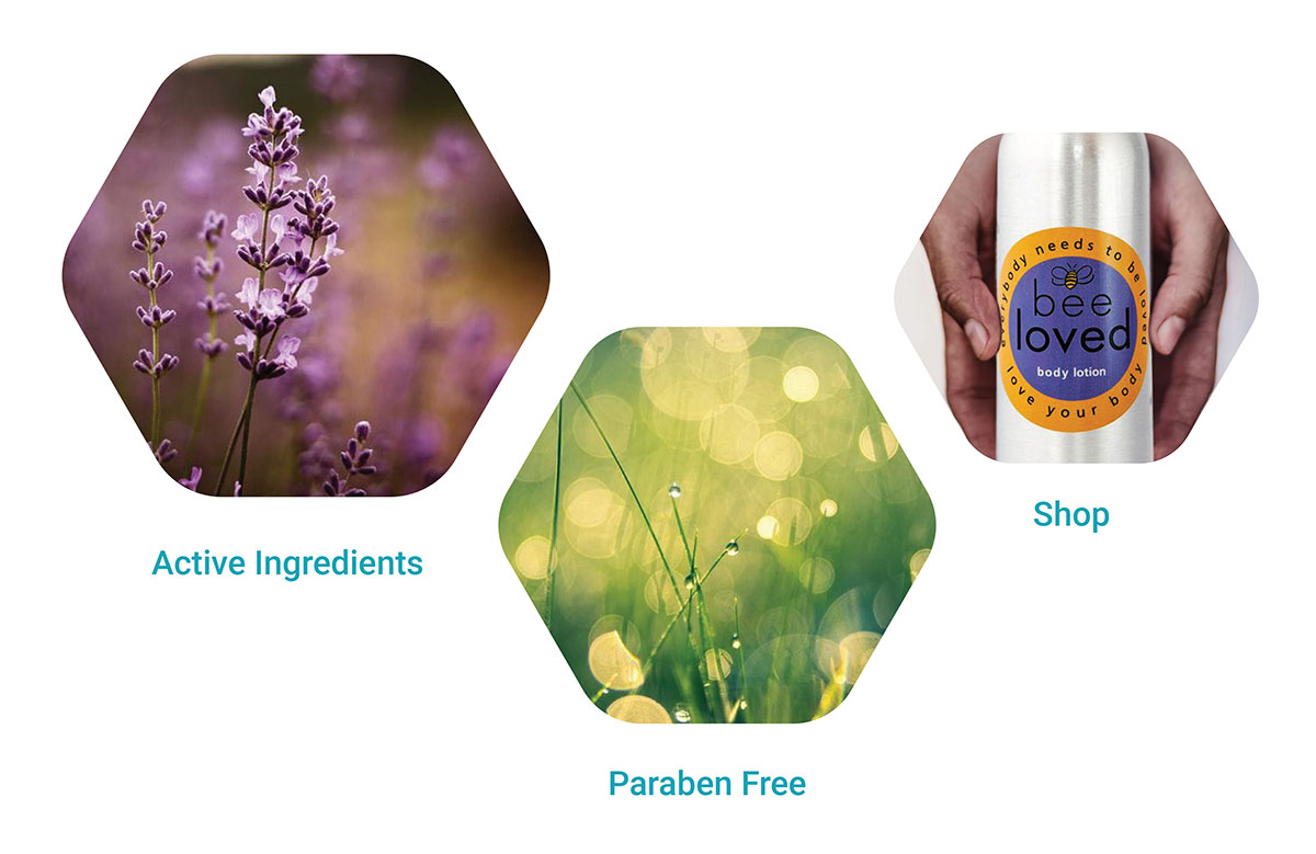 Active Ingredients, Paraben Free, Shop